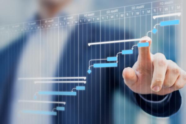 pianificazione delle attività commerciali
